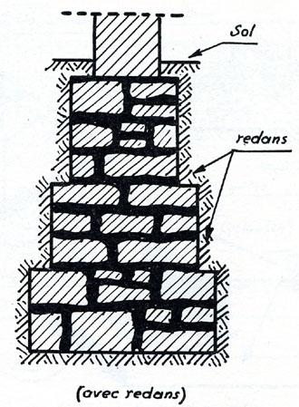 fondation de votre maison